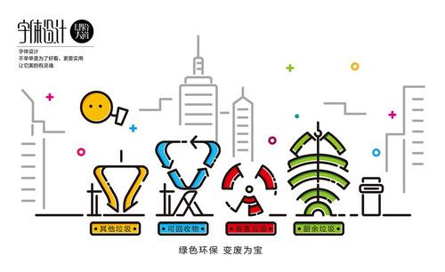 AI-《垃圾分类》创意字体设计及创意思路