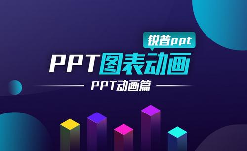 PPT图表动画-PPT动画篇