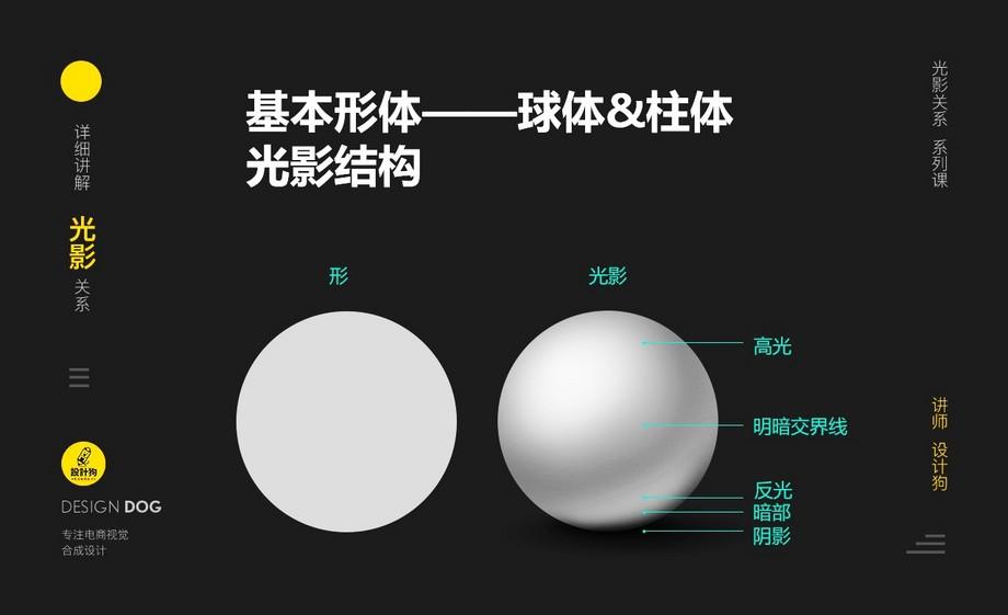 PS-球体圆柱体光影绘制