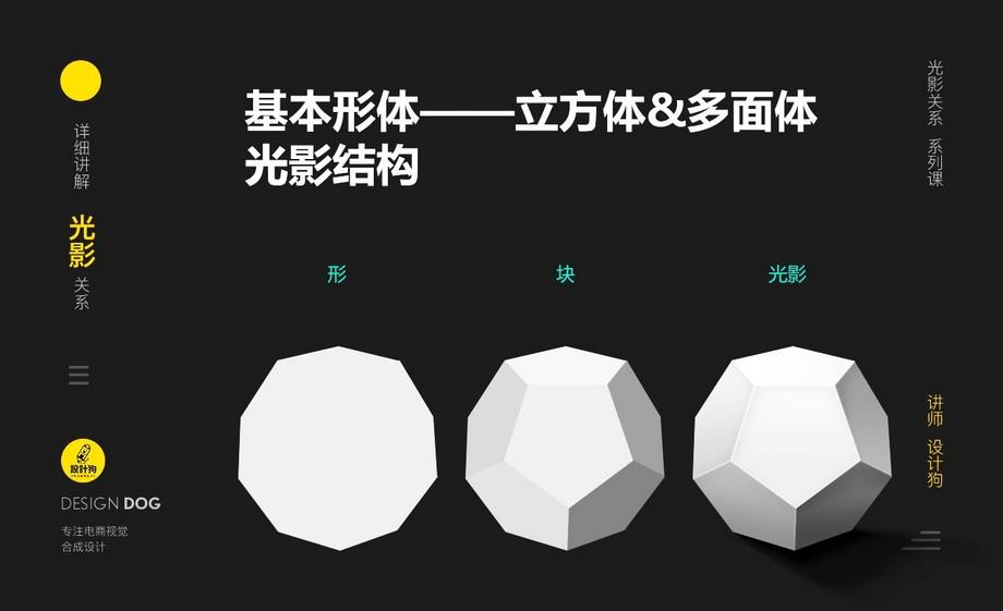 PS-立方体多面体光影绘制