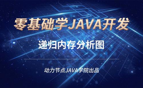 Java-递归内存分析图