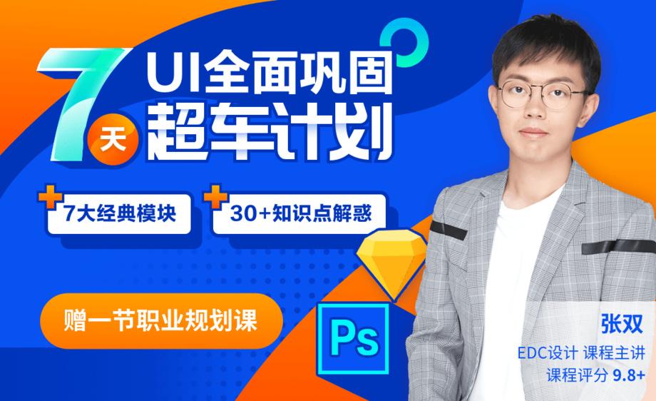 6.设计强化banner